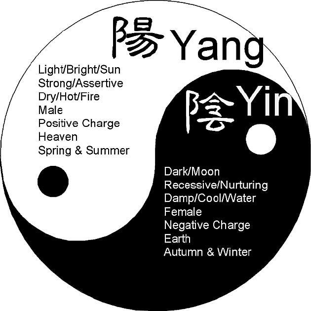yinyang